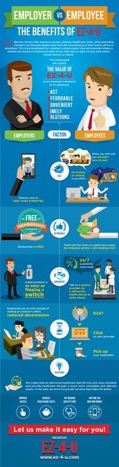 Employer vs Employee by fritzR