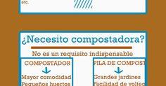 Infografía sobre cómo hacer compost - Agromática | Proyectos que debo intentar | Pinterest | Instagram, Simple and David