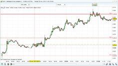 Bilan de mon trading du jour pour le ESMF : 11 trades +41 points sur le Dax 30  - http://www.andlil.com/bilan-de-mon-trading-du-jour-pour-le-esmf-11-trades-41-points-sur-le-dax-30-184703.html