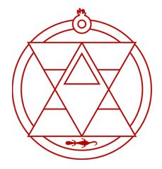 Triangle With A Circle Inside Symbol Meaning More Information FMA