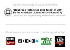 """A website that will make you go """"Oh, wow!"""" at least twice."""