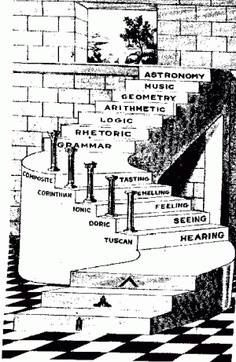 image are stairs, apparently leading to the heavens, a classic symbol representing the path to illumination/Illuminati through the mysteries of Masonry. Occult Symbols, Masonic Symbols, Occult Art, Occult Meaning, The Occult, Freemason Symbol, Masonic Art, Masonic Lodge, Masonic Order
