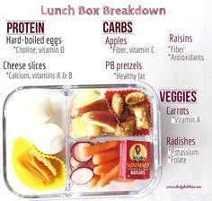 Lunch Box On-the-Go! – Daily Dietitian