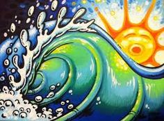 Image Result For Canvas Painting Ideas Tumblr