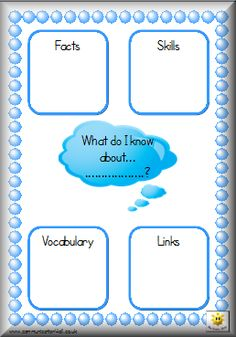 A whole collection of printable ideas linked to developing thinking skills in the classroom. Includes a number of simple activities in addition to posters School Organisation, Higher Order Thinking, Teaching Resources, Teaching Ideas, Thinking Skills, Graphic Organizers, Social Studies, Homeschool, Exit Slips