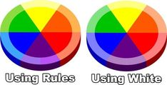 Two color wheels side by side showing the difference between highlights mixed correctly and incorrectly Color Mixing Chart Acrylic, Paint Color Chart, Painting Lessons, Art Lessons, Painting Art, Paintings, Opposite Colors, All The Colors, Three Color Combinations