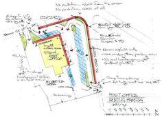 Shopping Center Parking Lot Design