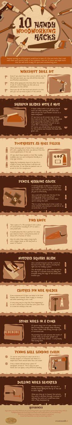 10 Handy Woodworking Hacks (Infographic)