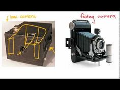 ▶ Types of Cameras - YouTube