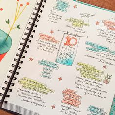 This domain may be for sale! Agenda Planner, Cute Planner, Happy Planner, Planner Ideas, Bullet Journal Décoration, Weekly Log, Disneyland, Journal Organization, Bullet Journal Inspiration