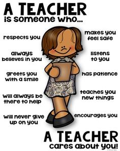 A Teacher - Classroom Poster [someone who] - Maternelle Classroom Behavior, Preschool Classroom, Classroom Management, Behavior Management, Kindergarten, Social Emotional Learning, Social Skills, Classroom Rules Poster, Character Education