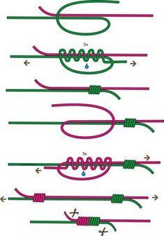 Lijnverbindingskopen