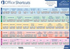 Illustration for article titled top 10 cheat sheets to help you master micr Microsoft Applications, Microsoft Excel Formulas, Microsoft Word 2010, Microsoft Surface Book, Microsoft Paint, Microsoft Windows, Microsoft Classroom, Microsoft Office, Excel Cheat Sheet