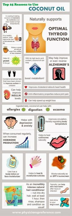 Coconut Oil for Health, Weight Loss, Healing and Beauty [Infographic] :: Top 25 Reasons to Use Coconut Oil