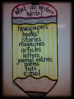 What do Writers Write? Newspapers, books, stories, magazines, articles, letters, journal entries, poems, lists, e-mail.