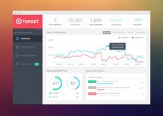 Fullsize Dashboard design found on Dribbble.