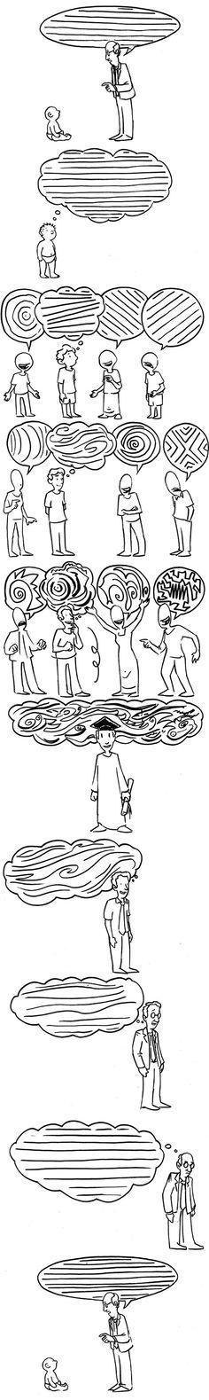 """Desarrollo del Pensamiento humano. ¿Dónde está el aprendizaje?  Tomado de gordonerd """"Pensamento humano"""""""