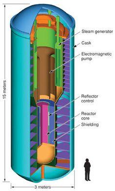 Thorium Reactor