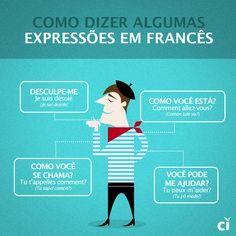 Os franceses são muito rigorosos quanto a pronúncia e uso das palavras corretamente. Então evite dar foras e aproveite ainda mais a sua viagem!