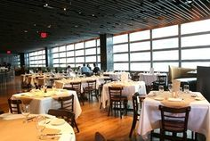 Best Restaurants in New York: Fabulous for Special Occasions