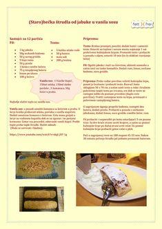 Tajna kolača koji voli ceo svet- Dan bez štrudle je kao nebo bez zvezda | BG online