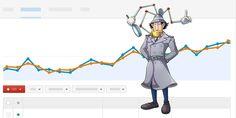 7 Tipuri de cautatori pe Google, vazuti prin prisma unui specialist PPC. Vezi cateva exemple de cautari amuzante pe Google si o… Google, Ecommerce, Blog, Blogging, E Commerce