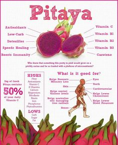 Andrew and I had some today for lunch it was so delicious!-Amazing benefits of Pitaya (Dragon Fruit)