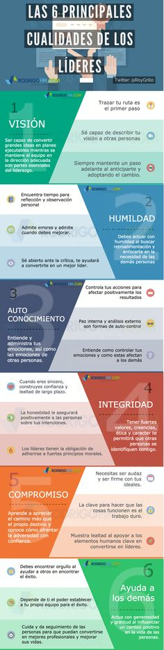 6 principales cualidades de los líderes #infografia Teamwork, Professional Development, Personal Development, Marketing Goals, Community Manager, Lombardi, Human Resources, Personal Branding, Project Management