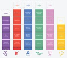 3 | The Periodic Table Of How Kids Play | Co.Design | business + design