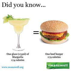Calories in alcohol Alcohol Calories, Hamburger, Drinking, Beef, Health, Glass, Ethnic Recipes, Food, Margaritas