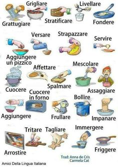 The Italian language, similar to other foreign languages one is estranged to can be learned. This isn't saying though that learning can be easy but it isn't difficult too. Italian Verbs, Italian Grammar, Italian Vocabulary, Italian Phrases, Italian Language, Korean Language, Japanese Language, Language Study, Spanish Language Learning