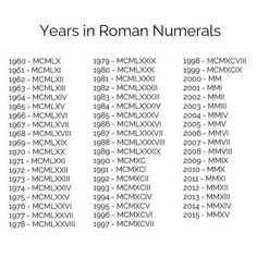 Years in Roman Numerals, List of Years, Tattoo with Roman Numerals - Römische zahlen - tattoos