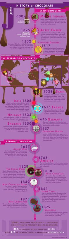 History of chocolate infographic. The Mayan Indians first produced a chocolate drink in approximately 600 A. Death By Chocolate, I Love Chocolate, Chocolate Treats, How To Make Chocolate, Spanish Chocolate, Chocolate Making, Belgian Chocolate, Chocolate Chocolate, Cocoa