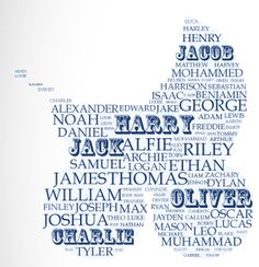 Latest Top Baby Boys Names in England, N Ireland, Wales, Scotland and USA - Over there to Here  ONS word cloud of top 100 boys names in England and Wales