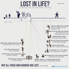 Lost In Life Infographic We Are Expected To Have A Plan But What If You Dont Have One Like These Famous People People Who Took An Indirect Path To