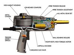 26 best atomic hydrogen power images on pinterest physique welding machine graphic goweld® image diagram with specifications and features broco rankin