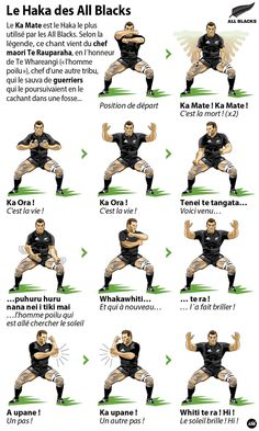 Rugby World Cup op Rugby Sport, Bon Sport, All Blacks Rugby Team, Nz All Blacks, Rugby League, Rugby Players, Rugby Memes, Rugby Quotes, Citation Rugby
