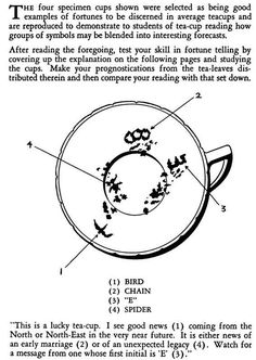 What does read the tea leaves mean? The Tea Reading Tasseography - MEANING OF SYMBOLS. How to read the tea leaves. A Tea Leaf Reading Guide. Glossary of Tea leaf Symbols & Meanings - A-Z. Reading Tea Leaves, Tea Reading, Wiccan Symbols, Symbols And Meanings, Sistema Solar, Leaf Symbol, Tarot Cards For Beginners, Wiccan Spell Book, Tarot Astrology