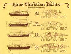 s/v Syrah Hans Christian, Line Drawing, Sailing, Drawings, Sail Boats, Movie Posters, Yachts, Boats, Candle