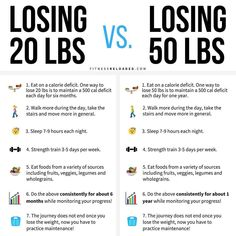 Weight Loss Plans That Really Work .Weight Loss Plans That Really Work Best Weight Loss Plan, Diet Plans To Lose Weight, Healthy Weight Loss, How To Lose Weight Fast, Loose Weight Meal Plan, Weight Loss Tips, Lose Weight In A Month, Healthy Detox, Healthy Diet Plans