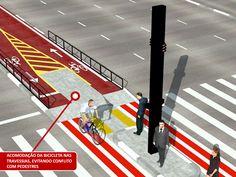 Conheça o projeto da ciclovia da Av. Paulista
