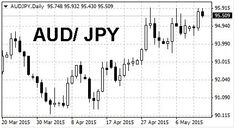 This morning, another round of slower Chinese data has hurt the Australian and New Zealand dollars this morning. The AUD/JPY in particular has failed to break key support at the fourth time of asking >>>Read full report: http://info.binary.com/1NHQedO