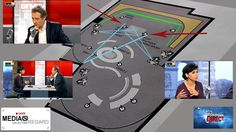 La réalisation à 3 caméras de Bourdin direct. Incrustation à BFM TV | Media un autre regard