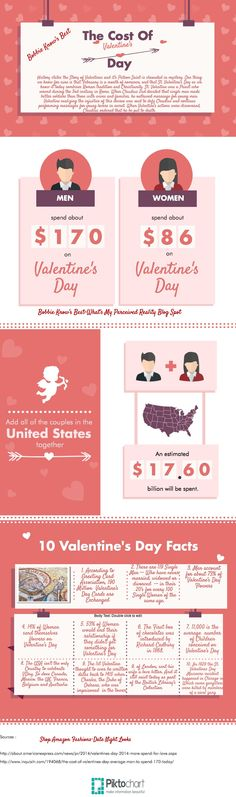 10 Facts about Valentine's Day
