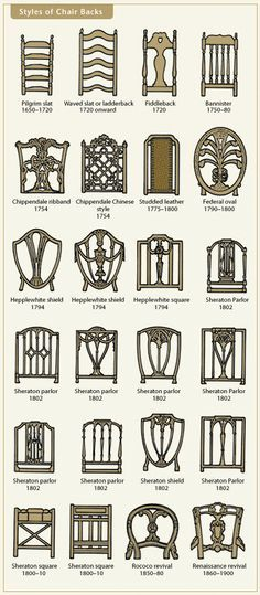 Nice Styles Of Chair Backs Interior Decor Tip. Spot The Period And Style Of A  Chair By The Unique Style Of Itu0027s Back! (Checking The Chair Legs Out Too:  Phyfe, ...