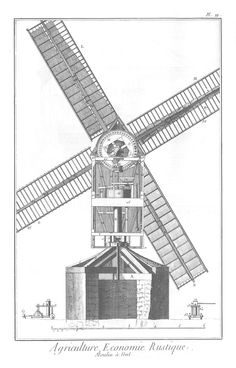 Agriculture and Rural Economy – Windmills and Watermills