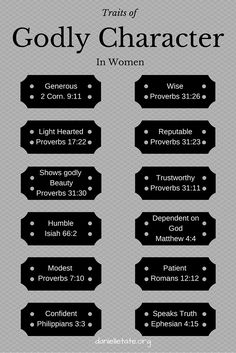 traits of godly character in women