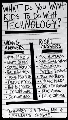 Love this reference for technology in the classroom...technology is a tool not a fix.
