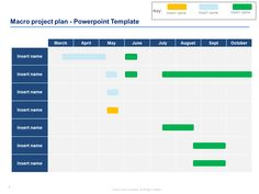 21 best project plan templates project timeline templates images