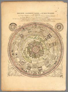 Region elementaire ou sublunaire qui comprend les corps simples, Celestial Map, 1696 http://www.davidrumsey.com/luna/servlet/s/51926o